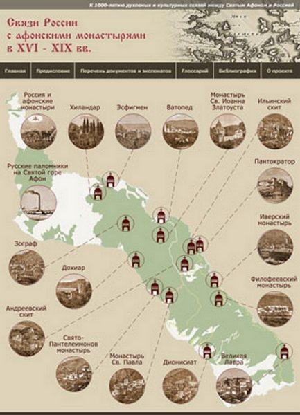 Афон, Карта, Россия, Архивы