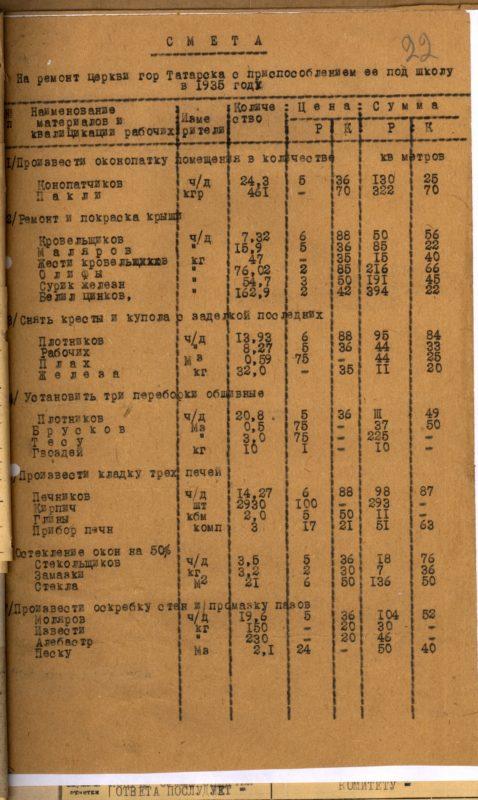 Татарск, 1935 год, Архивные документы, смета, строительство
