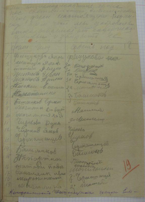 Елбаши, 1929 год, Архивные документы, ГАНО, Искитимский район, Архивные документы, поселок Светлановский