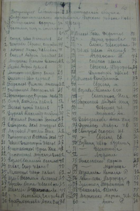 Елбаши, 1930 год, Архивные документы, ГАНО, Искитимский район, Обина