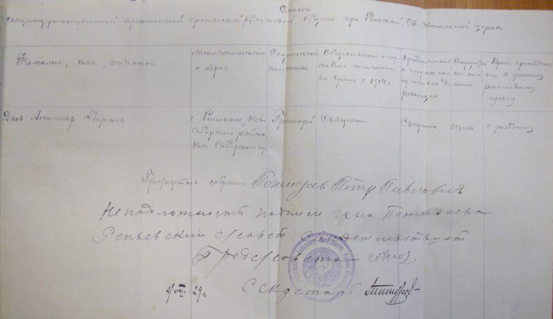 ГАНО, Репьево, Тогучинский район, 1929 год, список свяженослужителей, о. Александр Даль
